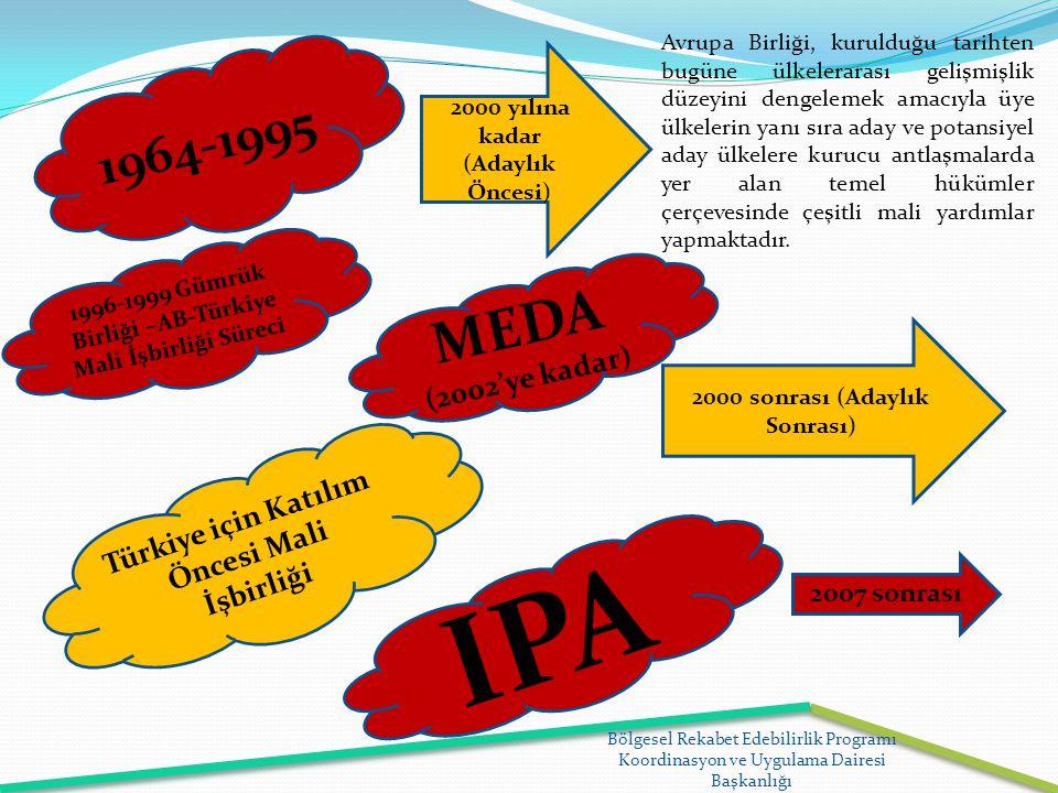 Bölgesel Rekabet Edebilirlik Programı Koordinasyon ve Uygulama Dairesi Başkanlığı 1996-1999 Gümrük Birliği –AB-Türkiye Mali İşbirliği Süreci IPA 2000