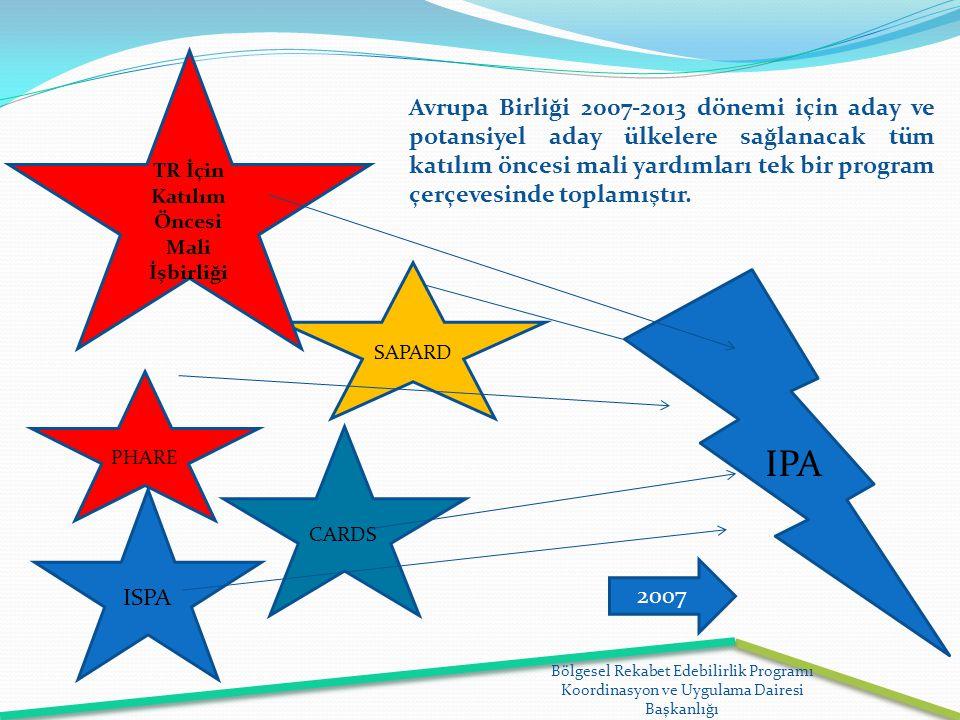 Bölgesel Rekabet Edebilirlik Programı Koordinasyon ve Uygulama Dairesi Başkanlığı Bölgesel Rekabet Edebilirlik Programı Koordinasyon ve Uygulama Merke