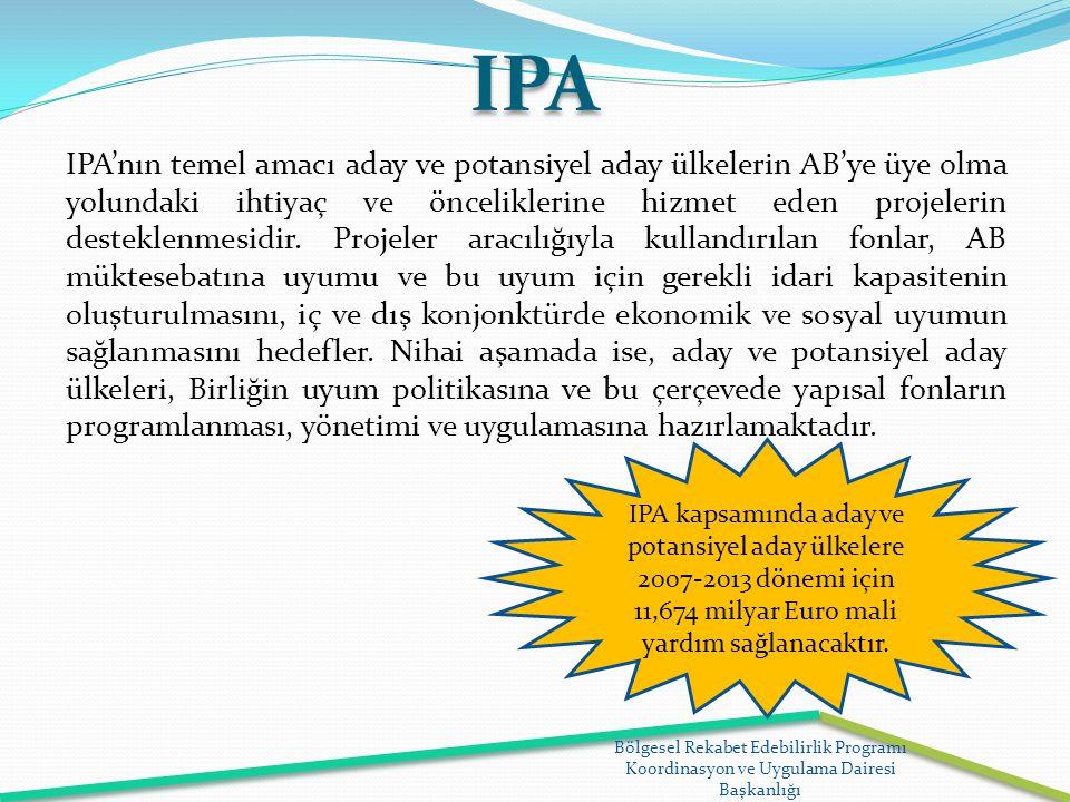 Bölgesel Rekabet Edebilirlik Programı Koordinasyon ve Uygulama Dairesi Başkanlığı IPA IPA'nın temel amacı aday ve potansiyel aday ülkelerin AB'ye üye