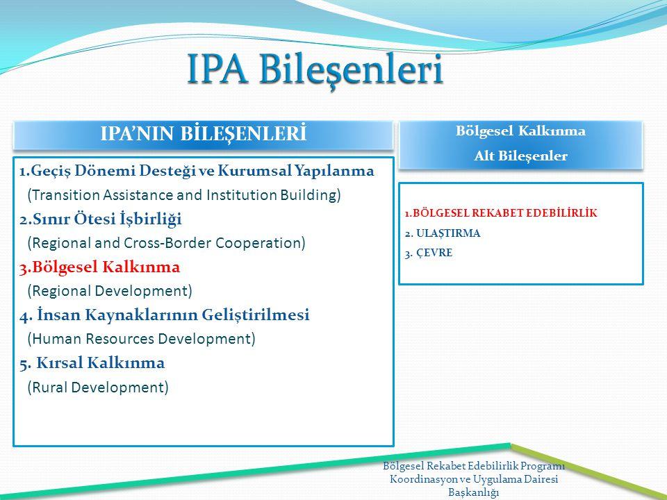Bölgesel Rekabet Edebilirlik Programı Koordinasyon ve Uygulama Dairesi Başkanlığı IPA'NIN BİLEŞENLERİ 1. Geçiş Dönemi Desteği ve Kurumsal Yapılanma (T