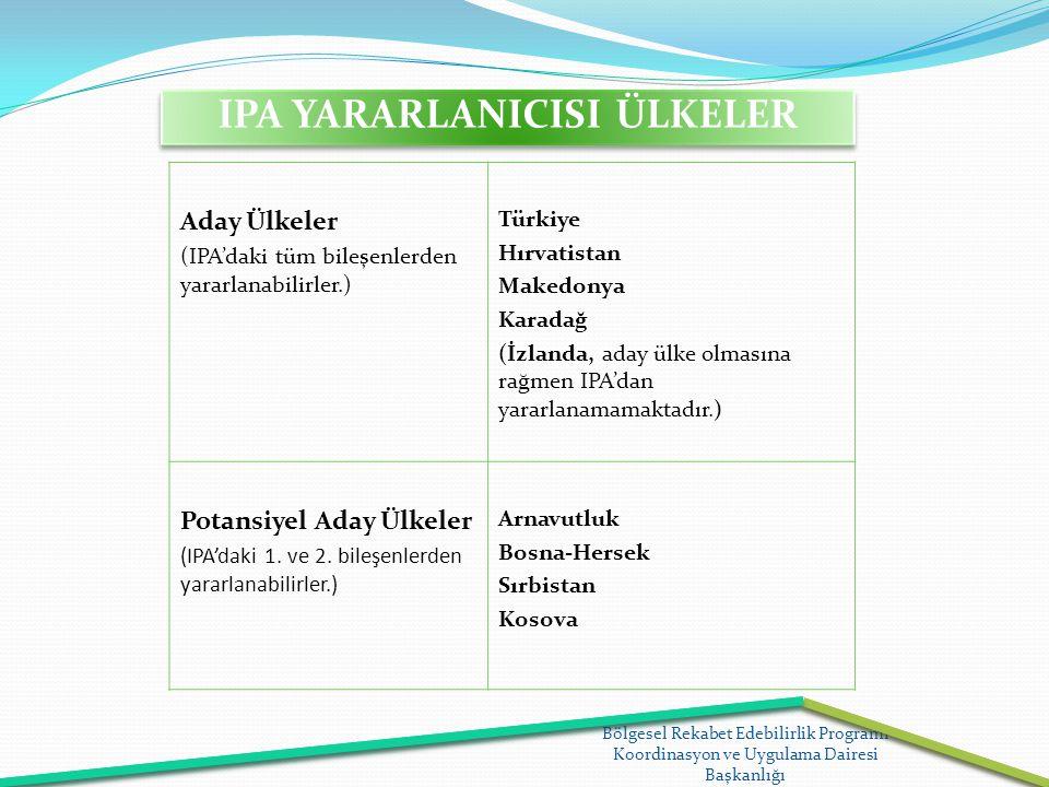 Bölgesel Rekabet Edebilirlik Programı Koordinasyon ve Uygulama Dairesi Başkanlığı IPA YARARLANICISI ÜLKELER Aday Ülkeler (IPA'daki tüm bileşenlerden y