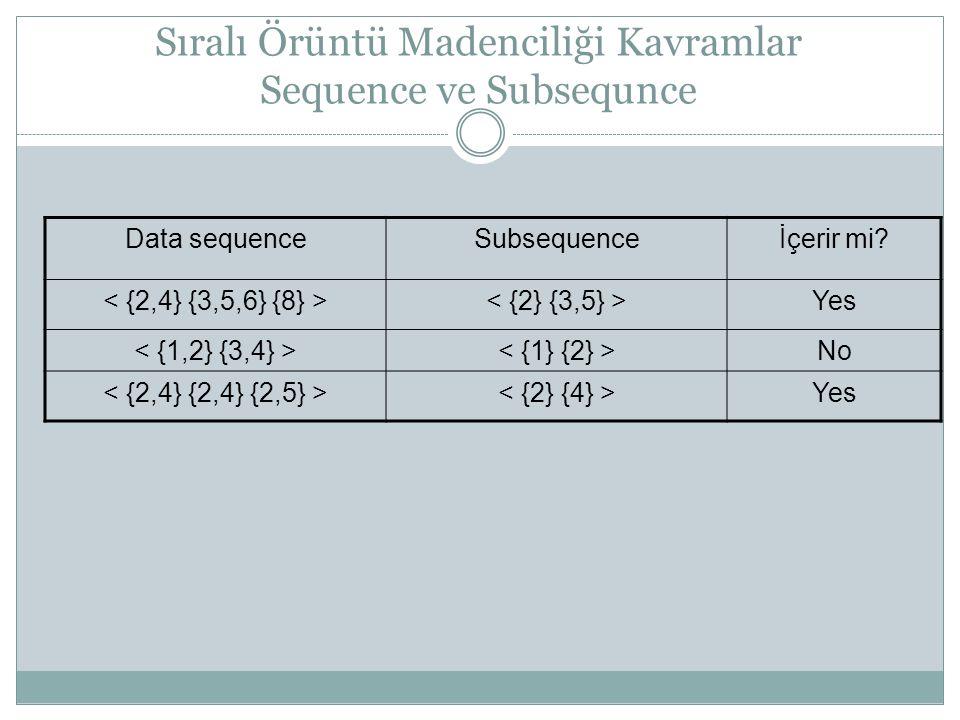 Sıralı Örüntü Madenciliği Kavramlar Sequence ve Subsequnce Data sequenceSubsequenceİçerir mi? Yes No Yes