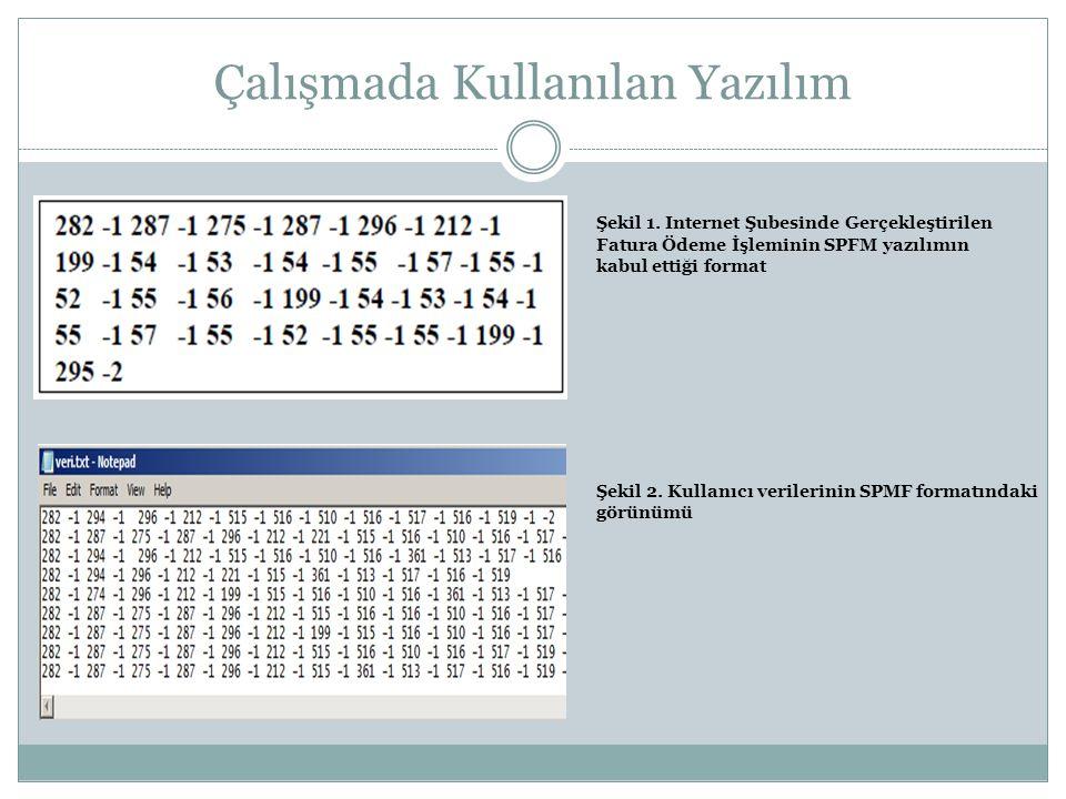 Çalışmada Kullanılan Yazılım Şekil 1. Internet Şubesinde Gerçekleştirilen Fatura Ödeme İşleminin SPFM yazılımın kabul ettiği format Şekil 2. Kullanıcı