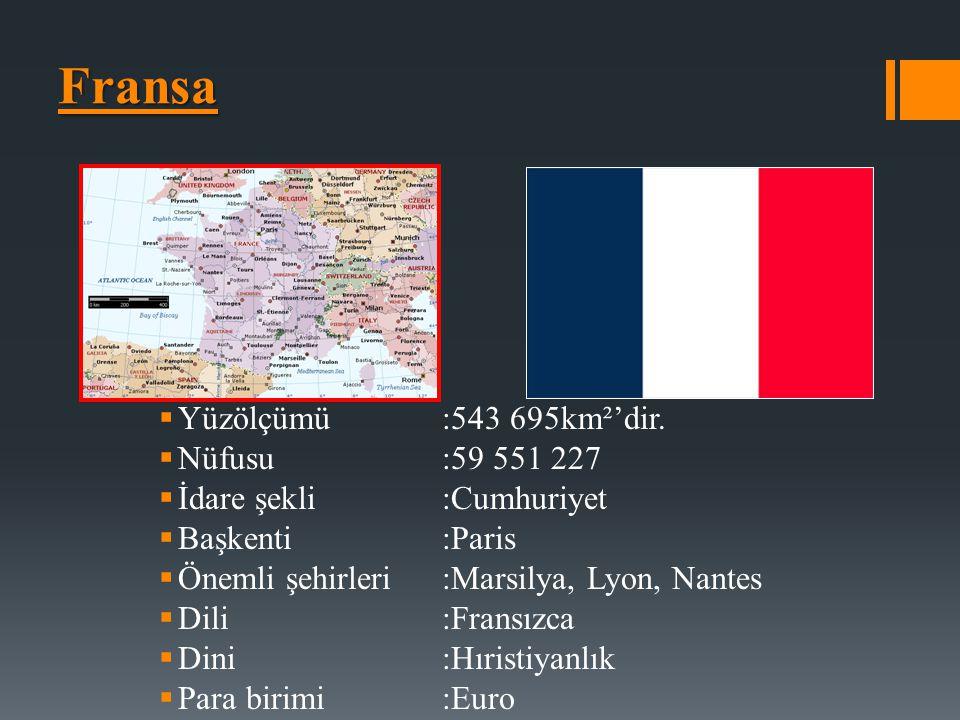 Fransa  Yüzölçümü:543 695km²'dir.  Nüfusu:59 551 227  İdare şekli:Cumhuriyet  Başkenti:Paris  Önemli şehirleri :Marsilya, Lyon, Nantes  Dili:Fra