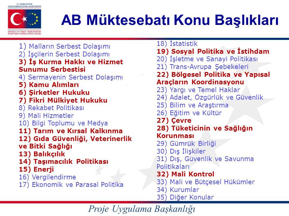 AB Müktesebatı Konu Başlıkları Açılan ve Geçici Olarak Kapatılan Fasıllar Müzakere Pozisyonunu Vermeye Davet Edildiğimiz ve Müzakere Pozisyonlarını Sunduğumuz Fasıllar Konsey'de Onaylanıp Açılış Kriteri Belirlenen Fasıllar Taslak Tarama onu Raporlarının Henüz Türkiye'ye İletilmediği Fasıllar Konsey'de Görüşülmesi üren Fasıllar Komisyon'da Görüşülmesi üren Fasıllar 25.