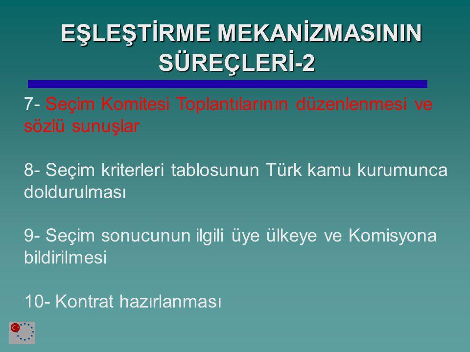 7- Seçim Komitesi Toplantılarının düzenlenmesi ve sözlü sunuşlar 8- Seçim kriterleri tablosunun Türk kamu kurumunca doldurulması 9- Seçim sonucunun ilgili üye ülkeye ve Komisyona bildirilmesi 10- Kontrat hazırlanması EŞLEŞTİRME MEKANİZMASININ SÜREÇLERİ-2 EŞLEŞTİRME MEKANİZMASININ SÜREÇLERİ-2