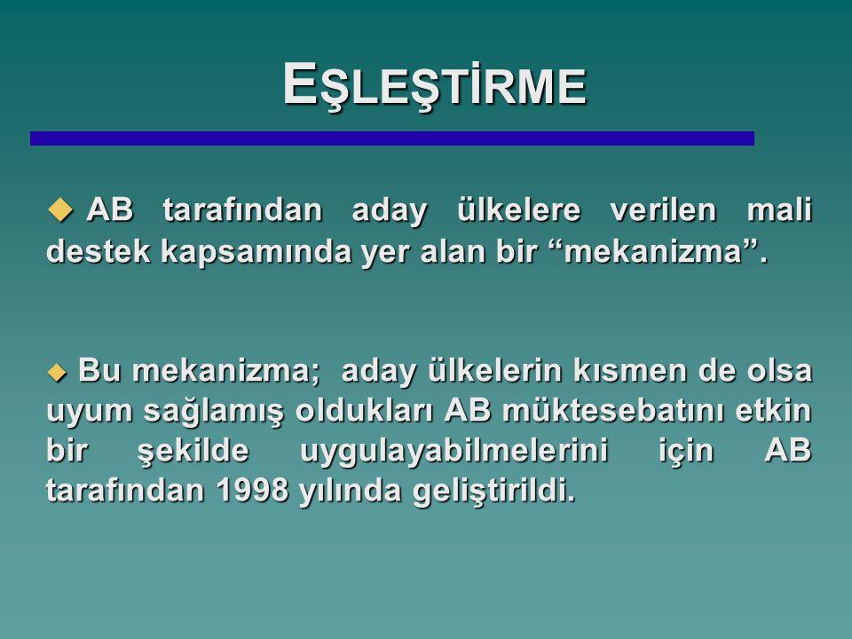 TARİHSEL SÜREÇ-1  Neden Eşleştirme Mekanizması Geliştirildi.