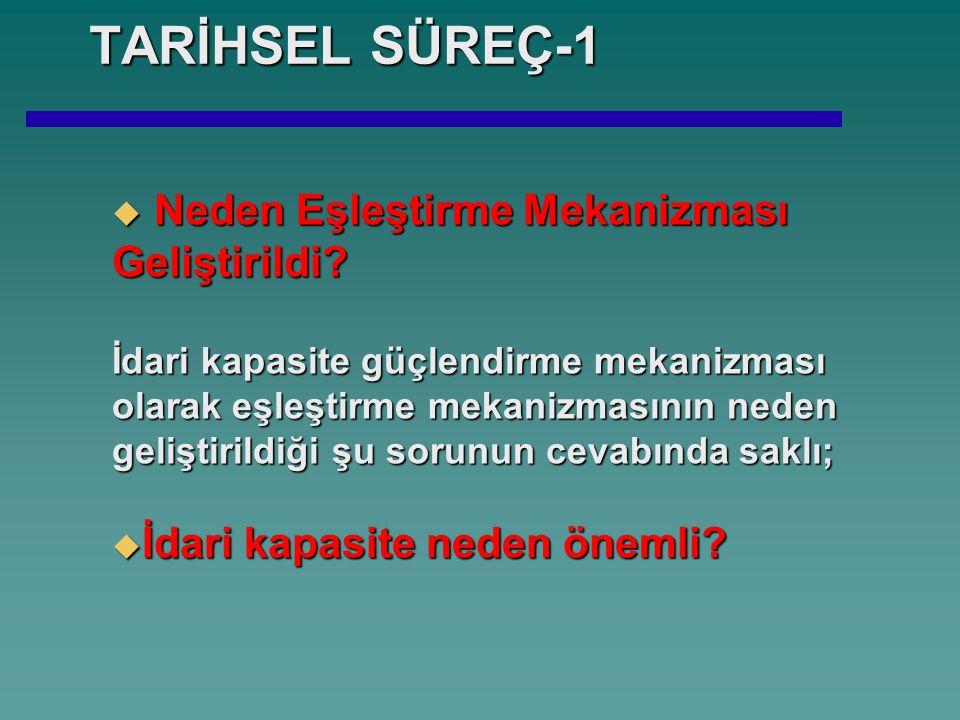TARİHSEL SÜREÇ-2  1993 Kopenhag Zirvesinin Özelliği.