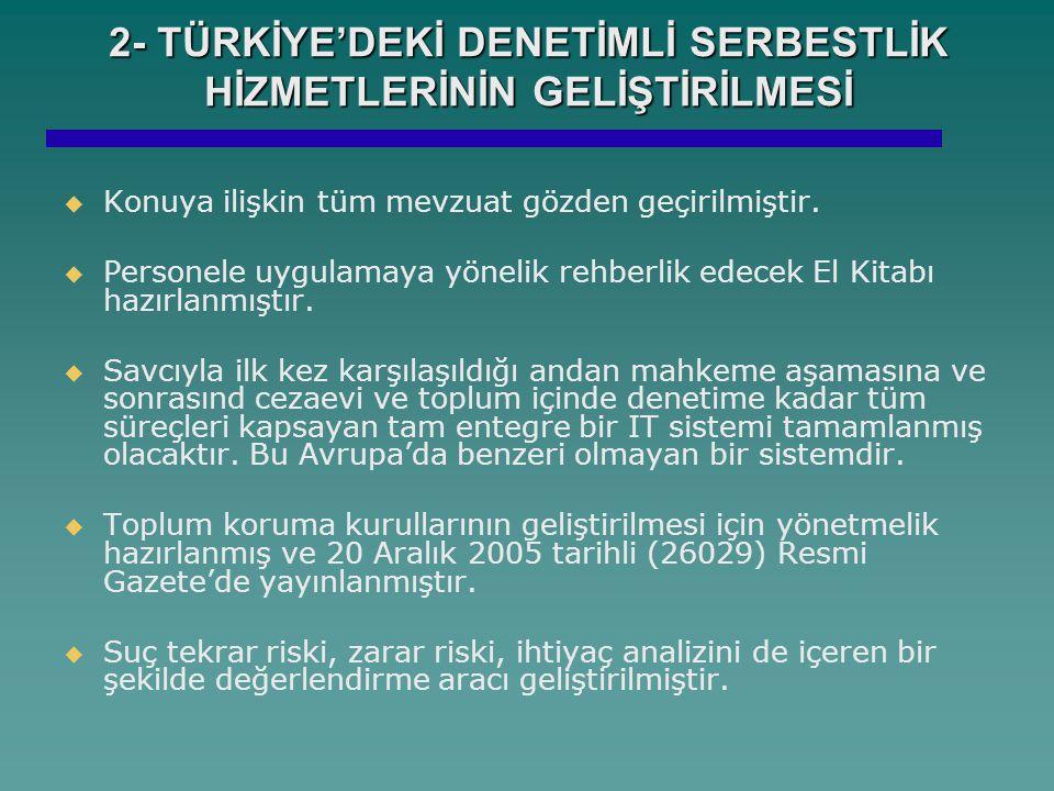 2- TÜRKİYE'DEKİ DENETİMLİ SERBESTLİK HİZMETLERİNİN GELİŞTİRİLMESİ   Konuya ilişkin tüm mevzuat gözden geçirilmiştir.