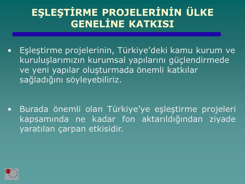 Eşleştirme projelerinin, Türkiye'deki kamu kurum ve kuruluşlarımızın kurumsal yapılarını güçlendirmede ve yeni yapılar oluşturmada önemli katkılar sağladığını söyleyebiliriz.