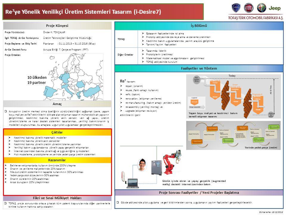 Re 7 ye Yönelik Yenilikçi Üretim Sistemleri Tasarım (i-Desire7) Güncelleme: 18/12/2012 Fikri ve Sınai Mülkiyet Hakları  TOFAŞ, proje sonucunda ortaya çıkacak tüm patent başvurularında diğer partnerlerle birlikte kullanım hakkına sahip olacaktır.
