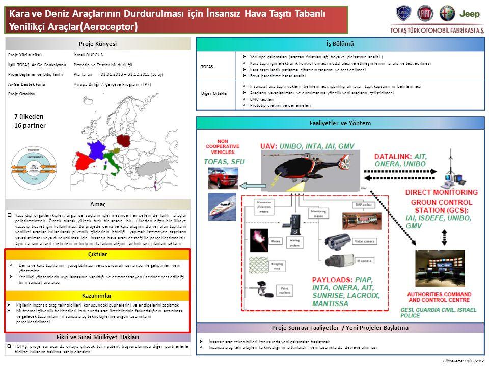 Kara ve Deniz Araçlarının Durdurulması için İnsansız Hava Taşıtı Tabanlı Yenilikçi Araçlar(Aeroceptor) Güncelleme: 18/12/2012 Fikri ve Sınai Mülkiyet Hakları  TOFAŞ, proje sonucunda ortaya çıkacak tüm patent başvurularında diğer partnerlerle birlikte kullanım hakkına sahip olacaktır.