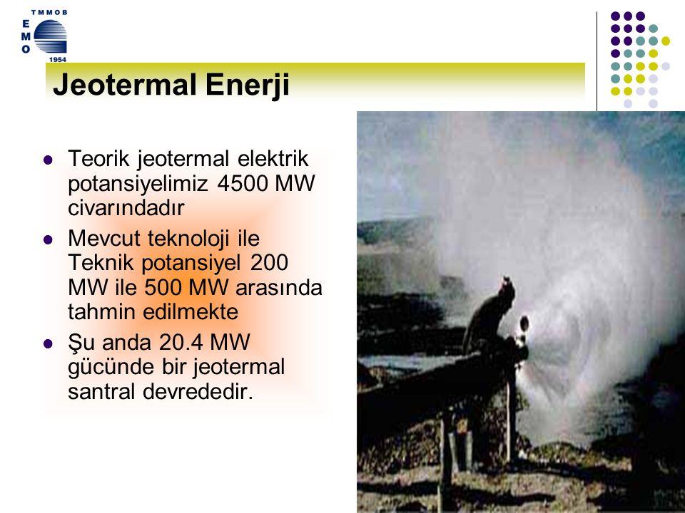 9 Rüzgar Enerjisi Ülkemizde rüzgar enerjisi kapasitesi 188.000 MW civarındadır.