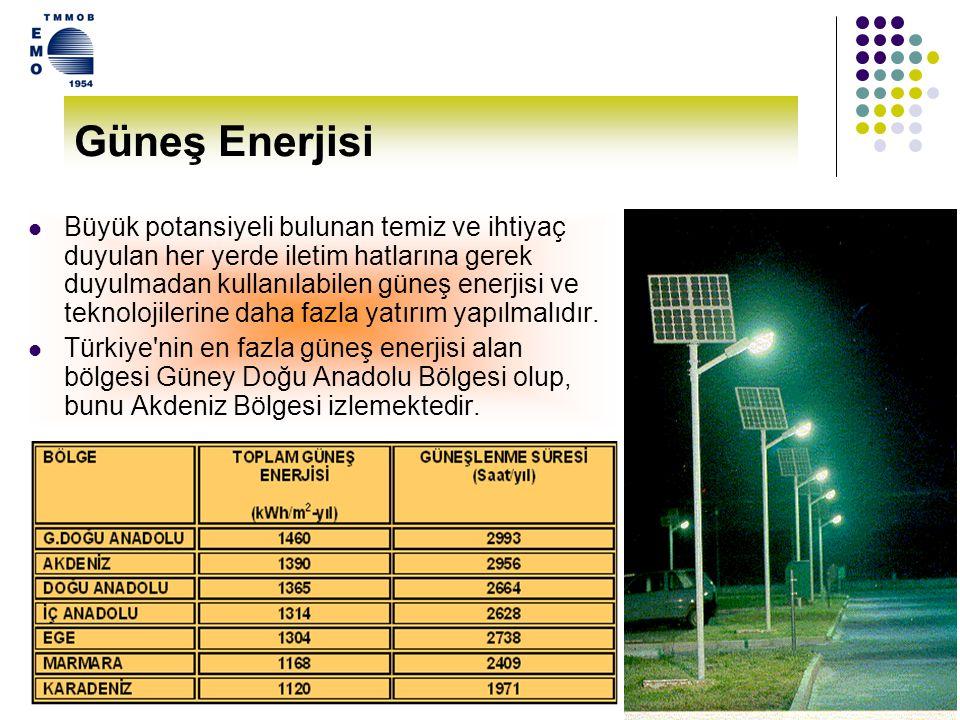10 Jeotermal Enerji Teorik jeotermal elektrik potansiyelimiz 4500 MW civarındadır Mevcut teknoloji ile Teknik potansiyel 200 MW ile 500 MW arasında tahmin edilmekte Şu anda 20.4 MW gücünde bir jeotermal santral devrededir.