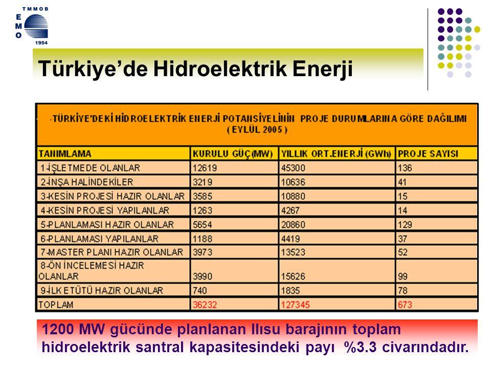 5 1200 MW (Megawatt) kurulu güç, Son 5 yıl içinde ortalama yıllık enerji üretimi 6.5 milyar KWh, Üretim verimi %65.