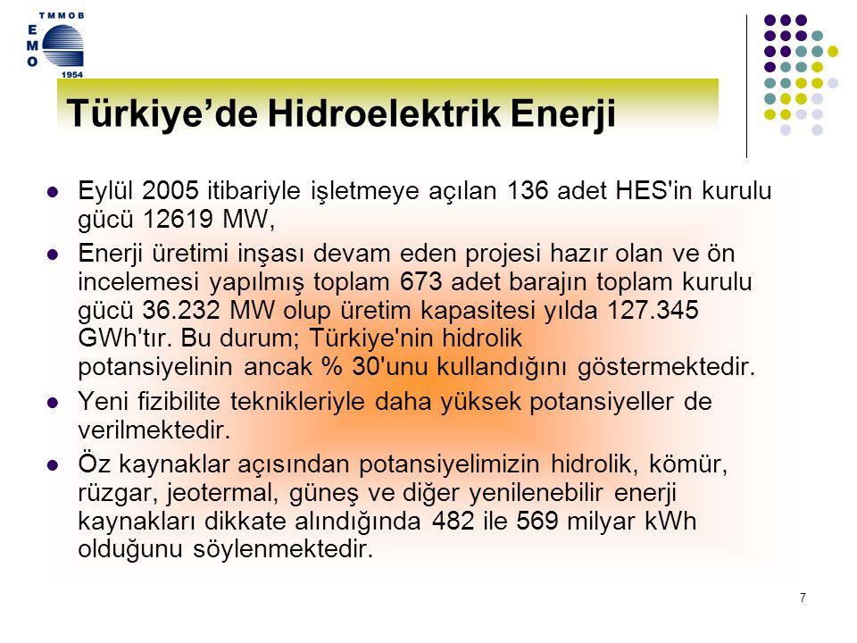 6 Türkiye'de Hidroelektrik Enerji 1200 MW gücünde planlanan Ilısu barajının toplam hidroelektrik santral kapasitesindeki payı %3.3 civarındadır.