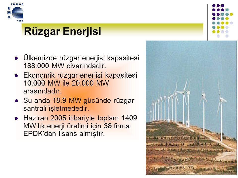 8 Yeni Ve Yenilenebilir Enerji Kaynakları Potansiyeli mevcut olan, ve teknolojik gelişmelere paralel olarak faydalanılan enerji kaynakları YENİ ; Tükenmeyen, eksilmeyen kaynaklar da YENİLENEBİLİR enerji kaynakları olarak ifade edilmektedir.