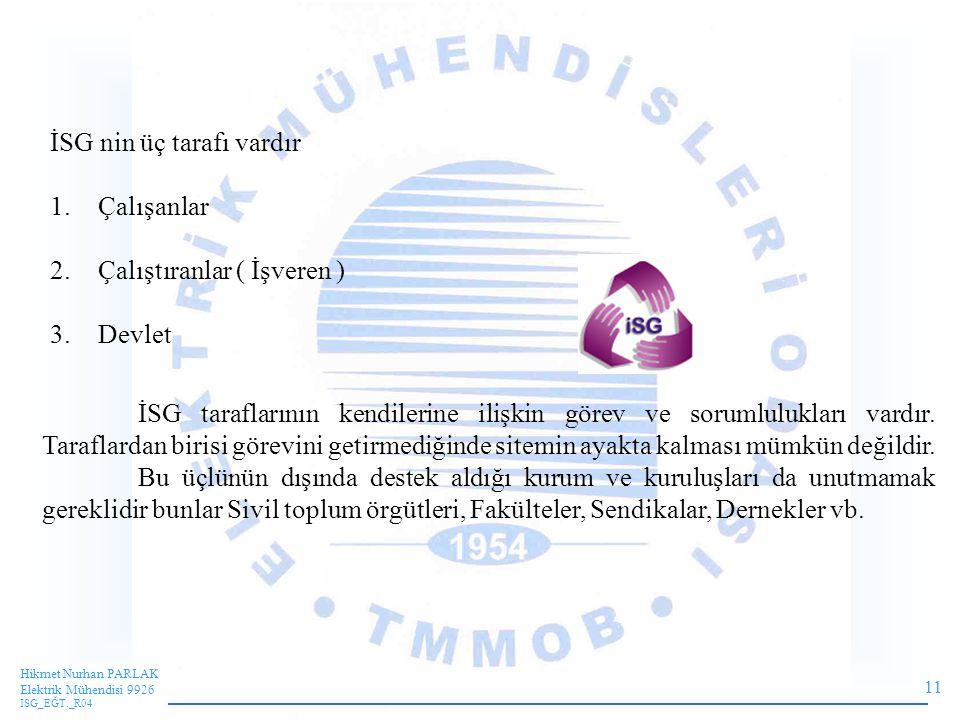 11 Hikmet Nurhan PARLAK Elektrik Mühendisi 9926 ISG_EĞT._R04 İSG nin üç tarafı vardır 1.Çalışanlar 2.Çalıştıranlar ( İşveren ) 3.Devlet İSG taraflarının kendilerine ilişkin görev ve sorumlulukları vardır.