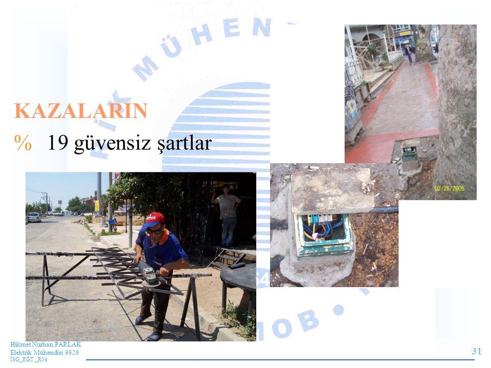 31 Hikmet Nurhan PARLAK Elektrik Mühendisi 9926 ISG_EĞT._R04 KAZALARIN %19 güvensiz şartlar