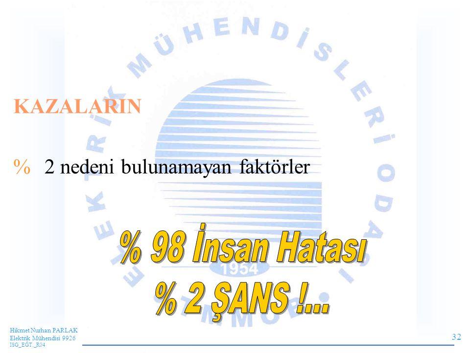 32 Hikmet Nurhan PARLAK Elektrik Mühendisi 9926 ISG_EĞT._R04 KAZALARIN %2 nedeni bulunamayan faktörler