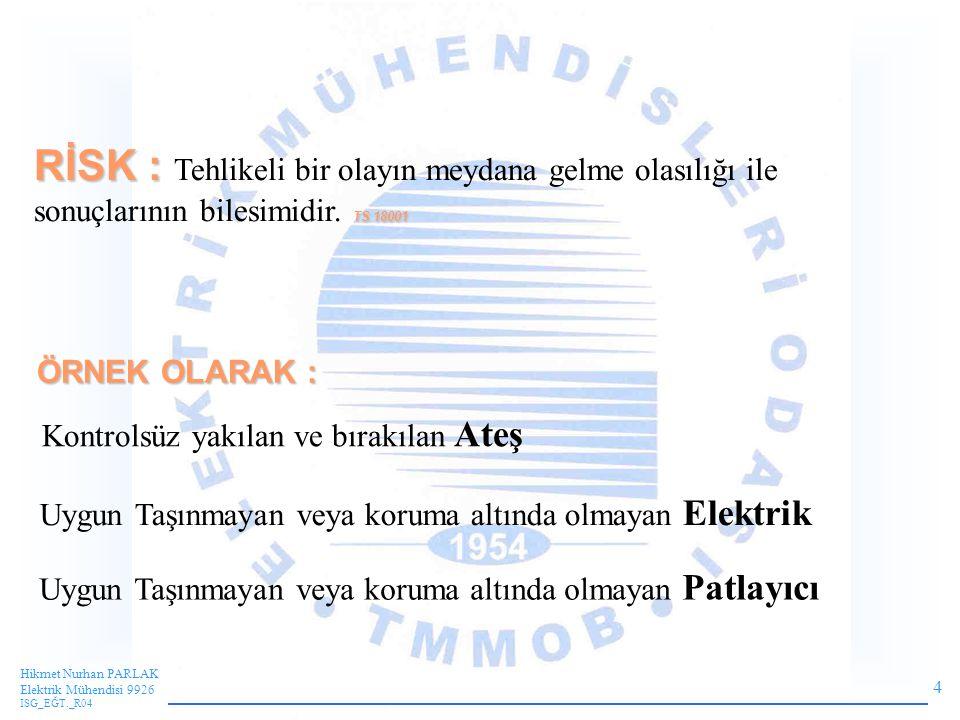 35 Hikmet Nurhan PARLAK Elektrik Mühendisi 9926 ISG_EĞT._R04 Her 3 dk bir işkazası oluyor 90 dk 1 kişi sakat kalıyor 4 Saatte 1 kişi hayatını kaybediyor