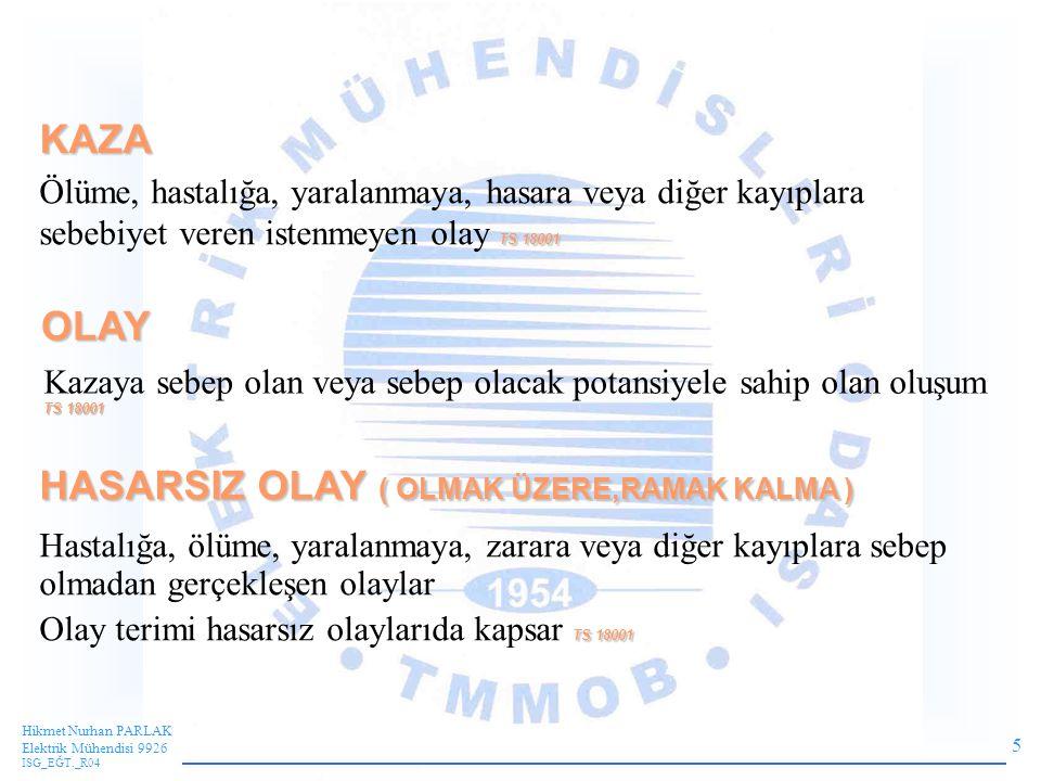 5 Hikmet Nurhan PARLAK Elektrik Mühendisi 9926 ISG_EĞT._R04 KAZA TS 18001 Ölüme, hastalığa, yaralanmaya, hasara veya diğer kayıplara sebebiyet veren istenmeyen olay TS 18001 HASARSIZ OLAY ( OLMAK ÜZERE,RAMAK KALMA ) OLAY TS 18001 Kazaya sebep olan veya sebep olacak potansiyele sahip olan oluşum TS 18001 Hastalığa, ölüme, yaralanmaya, zarara veya diğer kayıplara sebep olmadan gerçekleşen olaylar TS 18001 Olay terimi hasarsız olaylarıda kapsar TS 18001