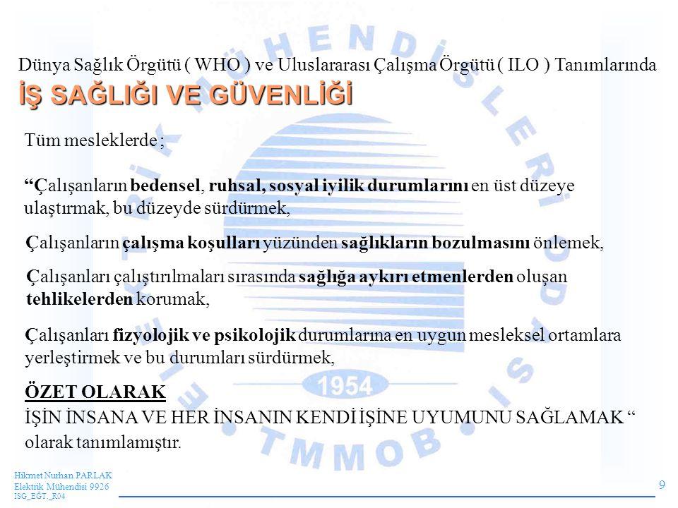 9 Hikmet Nurhan PARLAK Elektrik Mühendisi 9926 ISG_EĞT._R04 Tüm mesleklerde ; Ç b Çalışanların bedensel, ruhsal, sosyal iyilik durumlarını en üst düzeye ulaştırmak, bu düzeyde sürdürmek, Dünya Sağlık Örgütü ( WHO ) ve Uluslararası Çalışma Örgütü ( ILO ) Tanımlarında İŞ SAĞLIĞI VE GÜVENLİĞİ Ç Çalışanların çalışma koşulları yüzünden sağlıkların bozulmasını önlemek, Ç Çalışanları çalıştırılmaları sırasında sağlığa aykırı etmenlerden oluşan tehlikelerden korumak, Ç Çalışanları fizyolojik ve psikolojik durumlarına en uygun mesleksel ortamlara yerleştirmek ve bu durumları sürdürmek, Ö ÖZET OLARAK İŞİN İNSANA VE HER İNSANIN KENDİ İŞİNE UYUMUNU SAĞLAMAK olarak tanımlamıştır.