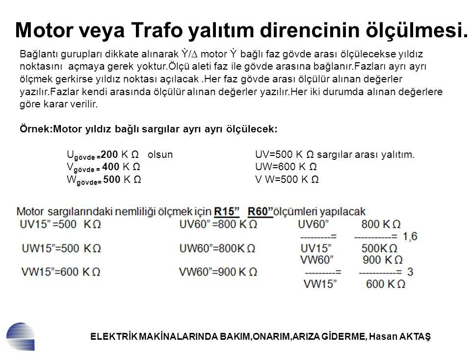 ELEKTRİK MAKİNALARINDA BAKIM,ONARIM,ARIZA GİDERME, Hasan AKTAŞ R60 / R15 sonucu 1.2 den küçükse motorda nem var.