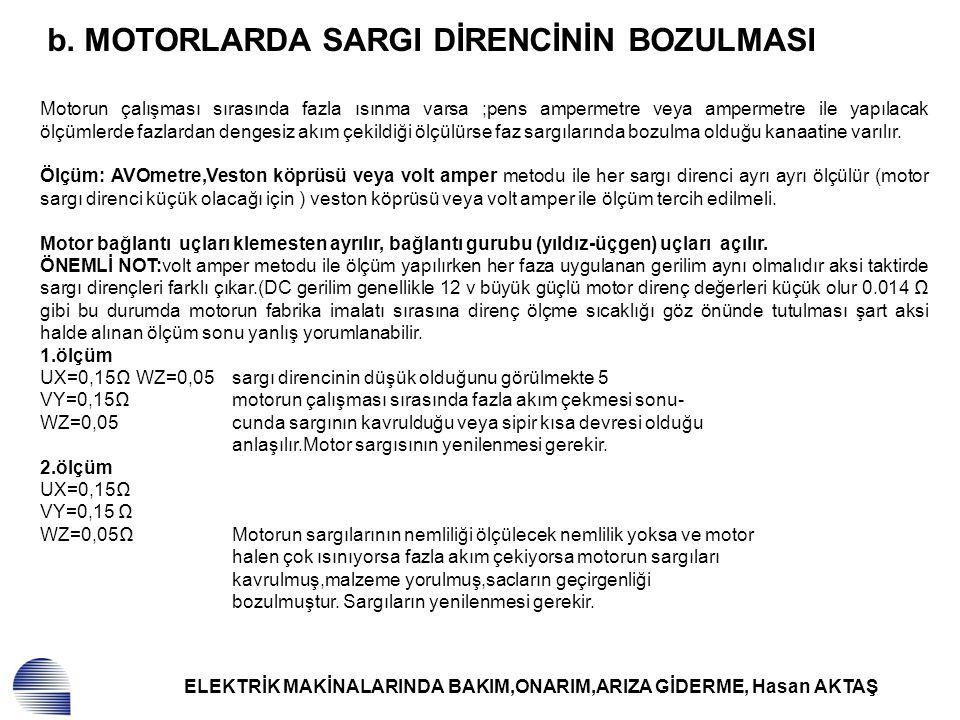 ELEKTRİK MAKİNALARINDA BAKIM,ONARIM,ARIZA GİDERME, Hasan AKTAŞ c.