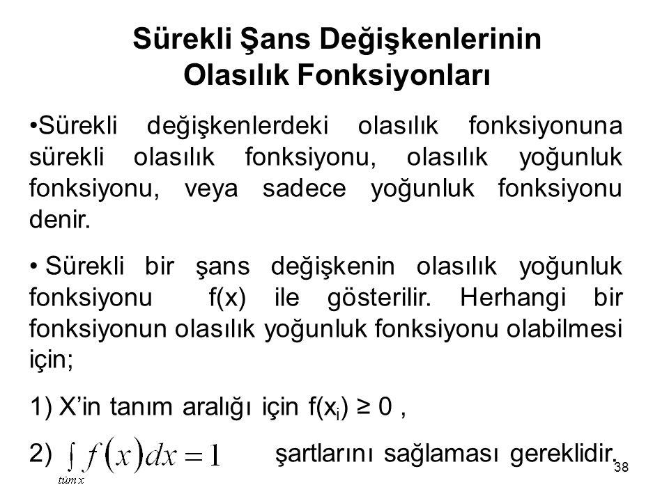 38 Sürekli Şans Değişkenlerinin Olasılık Fonksiyonları Sürekli değişkenlerdeki olasılık fonksiyonuna sürekli olasılık fonksiyonu, olasılık yoğunluk fonksiyonu, veya sadece yoğunluk fonksiyonu denir.