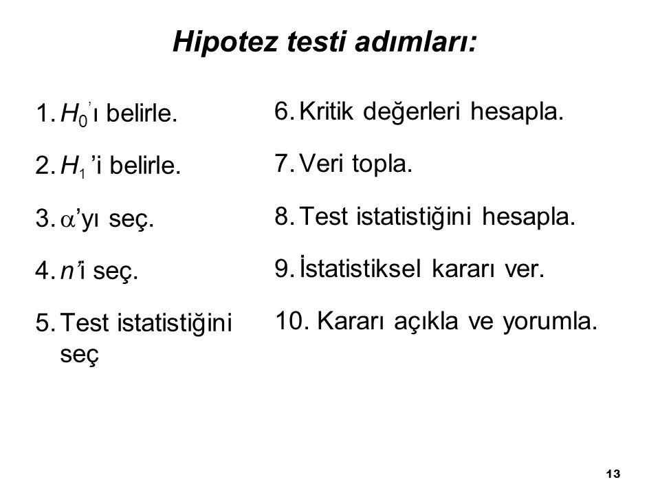 13 Hipotez testi adımları: 1.H 0 ' ı belirle.2.H 1 'i belirle.