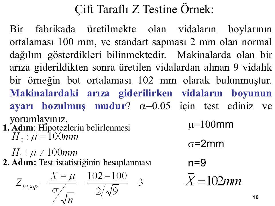 16 Çift Taraflı Z Testine Örnek: Bir fabrikada üretilmekte olan vidaların boylarının ortalaması 100 mm, ve standart sapması 2 mm olan normal dağılım gösterdikleri bilinmektedir.