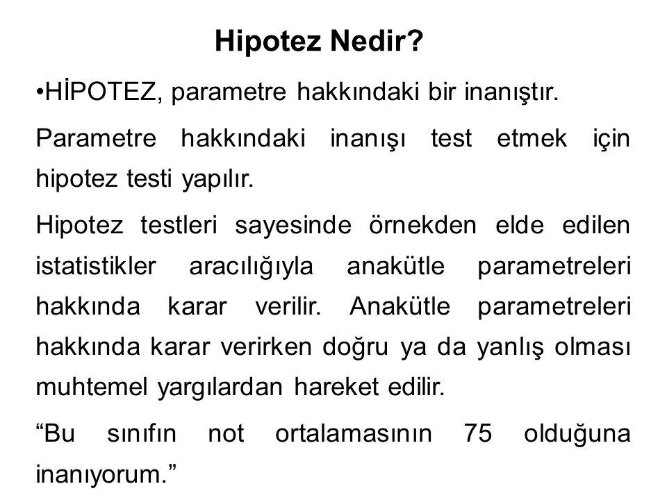 3 Bir hipotez testinde iki hipotez yer alır: H 0 : Boş hipotez, sıfır hipotezi H 1 ya daH a : Alternatif hipotez Daha önce doğru olduğu ispatlanan veya ortak kabul görmüş yargılara sıfır hipotezi(H 0 ) denir.