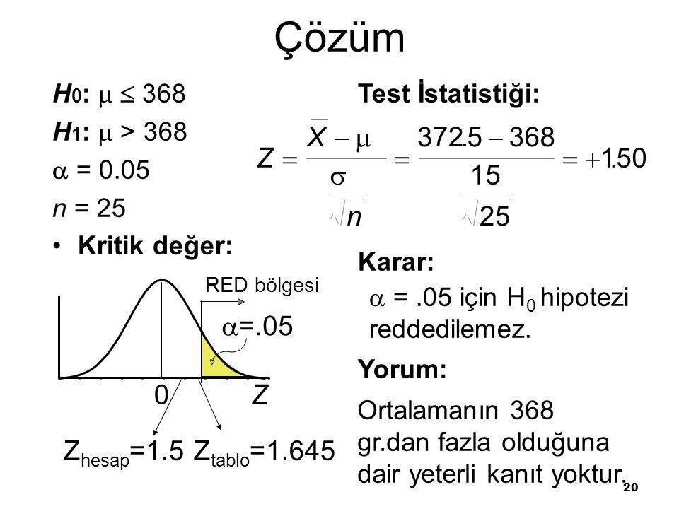 20 Çözüm H 0 :   368 H 1 :  > 368  = 0.05 n = 25 Kritik değer: Test İstatistiği: Karar: Yorum:  =.05 için H 0 hipotezi reddedilemez.