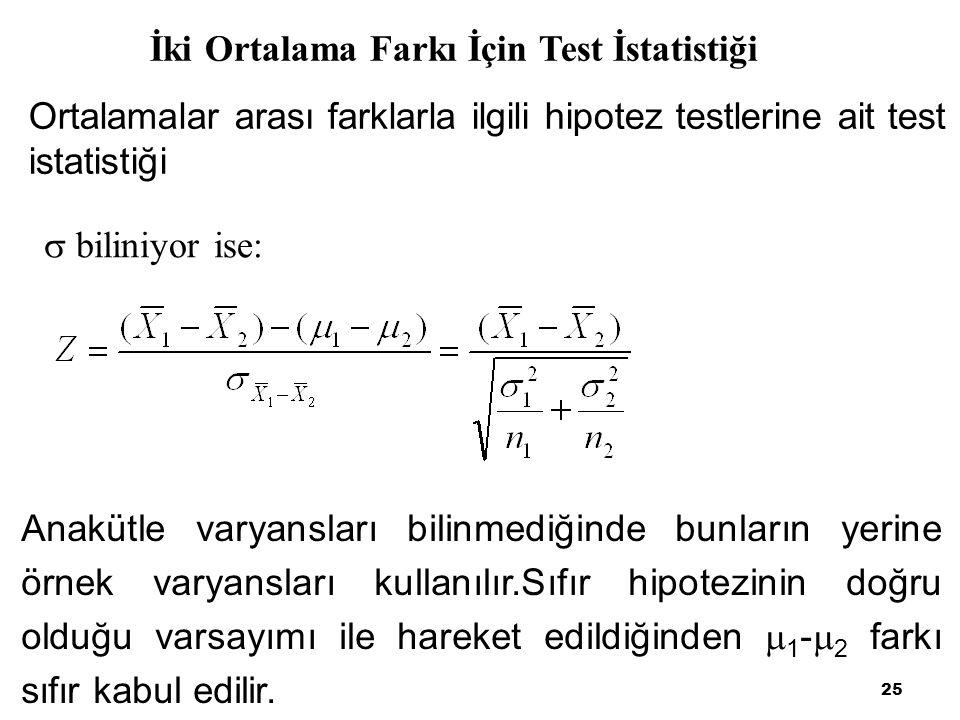25 İki Ortalama Farkı İçin Test İstatistiği  biliniyor ise: Ortalamalar arası farklarla ilgili hipotez testlerine ait test istatistiği Anakütle varyansları bilinmediğinde bunların yerine örnek varyansları kullanılır.Sıfır hipotezinin doğru olduğu varsayımı ile hareket edildiğinden  1 -  2 farkı sıfır kabul edilir.