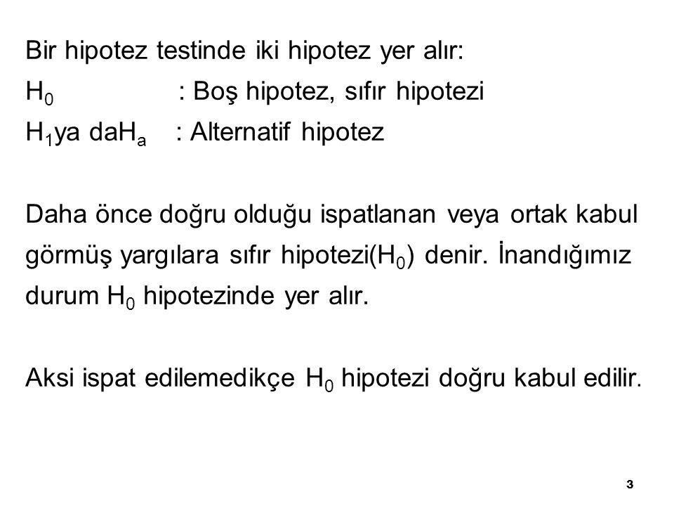 İddia edilen durum H 1 hipotezinde ele alınır.