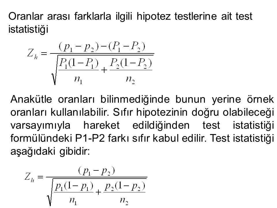 Oranlar arası farklarla ilgili hipotez testlerine ait test istatistiği Anakütle oranları bilinmediğinde bunun yerine örnek oranları kullanılabilir.