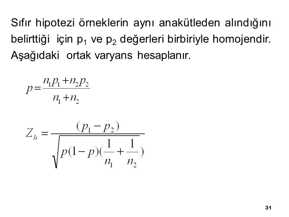 31 Sıfır hipotezi örneklerin aynı anakütleden alındığını belirttiği için p 1 ve p 2 değerleri birbiriyle homojendir.