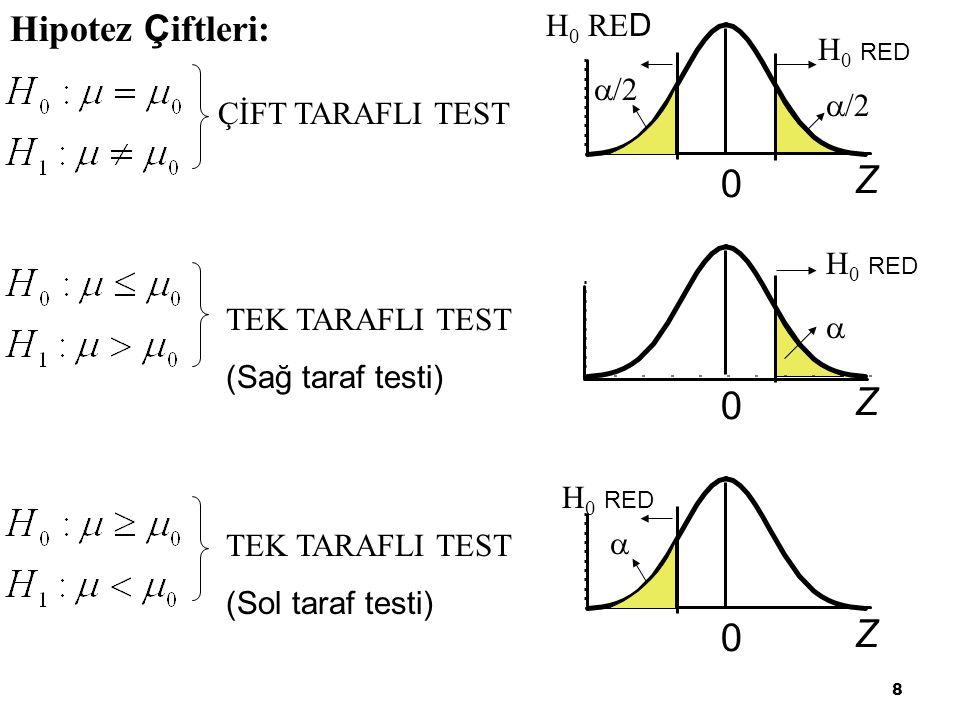 8 Hipotez Ç iftleri: ÇİFT TARAFLI TEST TEK TARAFLI TEST (Sağ taraf testi) 0  Z H 0 RED  /2 Z 0 H 0 RE D  /2 TEK TARAFLI TEST (Sol taraf testi)  Z 0 H 0 RED