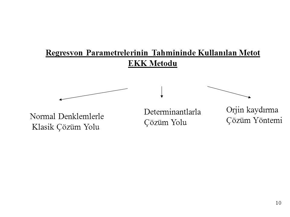 Regresyon Parametrelerinin Tahmininde Kullanılan Metot EKK Metodu Normal Denklemlerle Klasik Çözüm Yolu Determinantlarla Çözüm Yolu Orjin kaydırma Çözüm Yöntemi 10