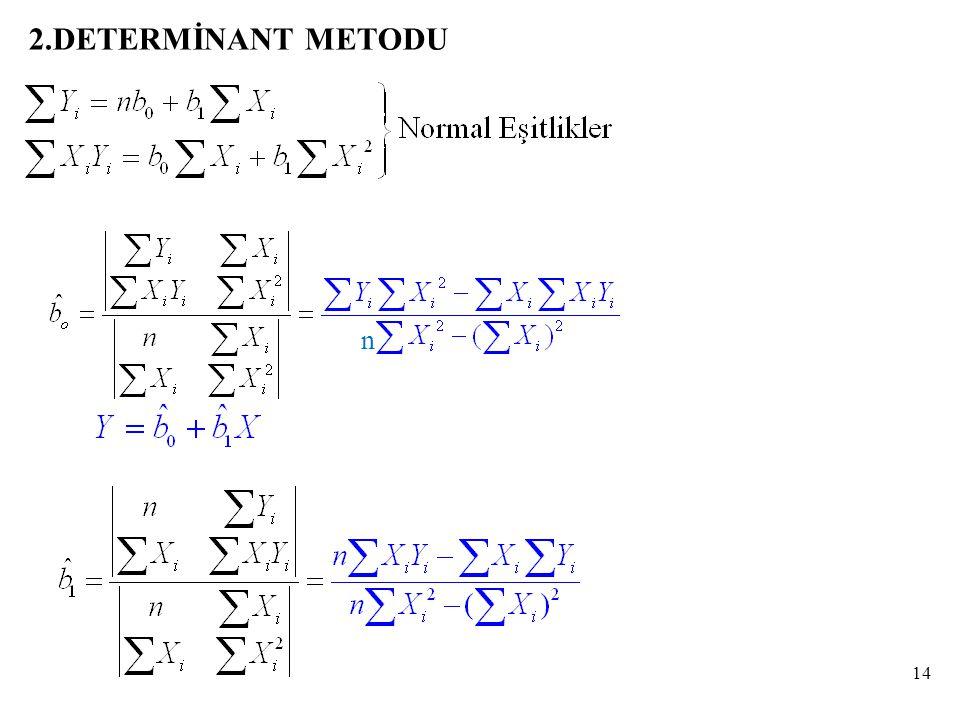 2.DETERMİNANT METODU 14 n