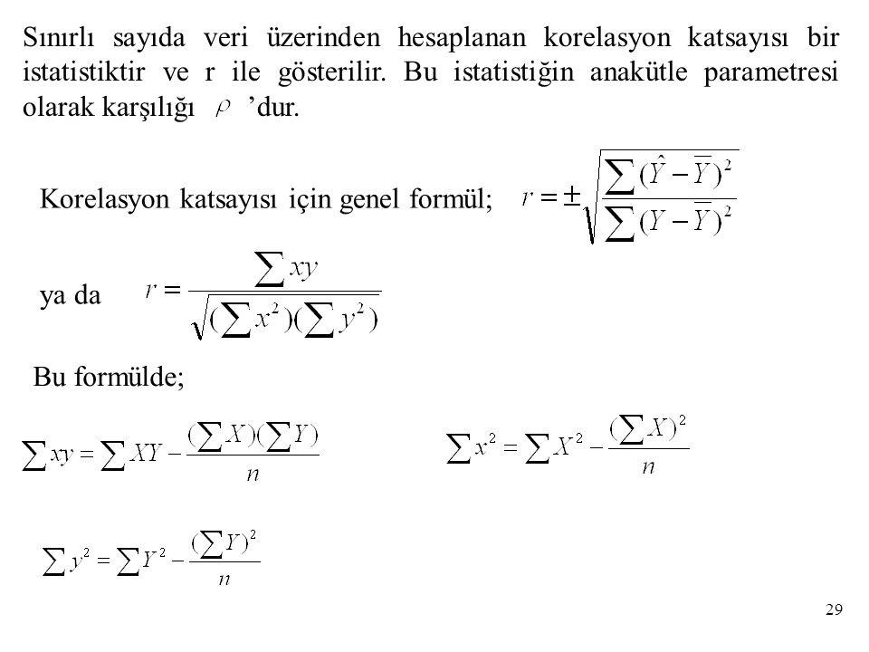 Sınırlı sayıda veri üzerinden hesaplanan korelasyon katsayısı bir istatistiktir ve r ile gösterilir.