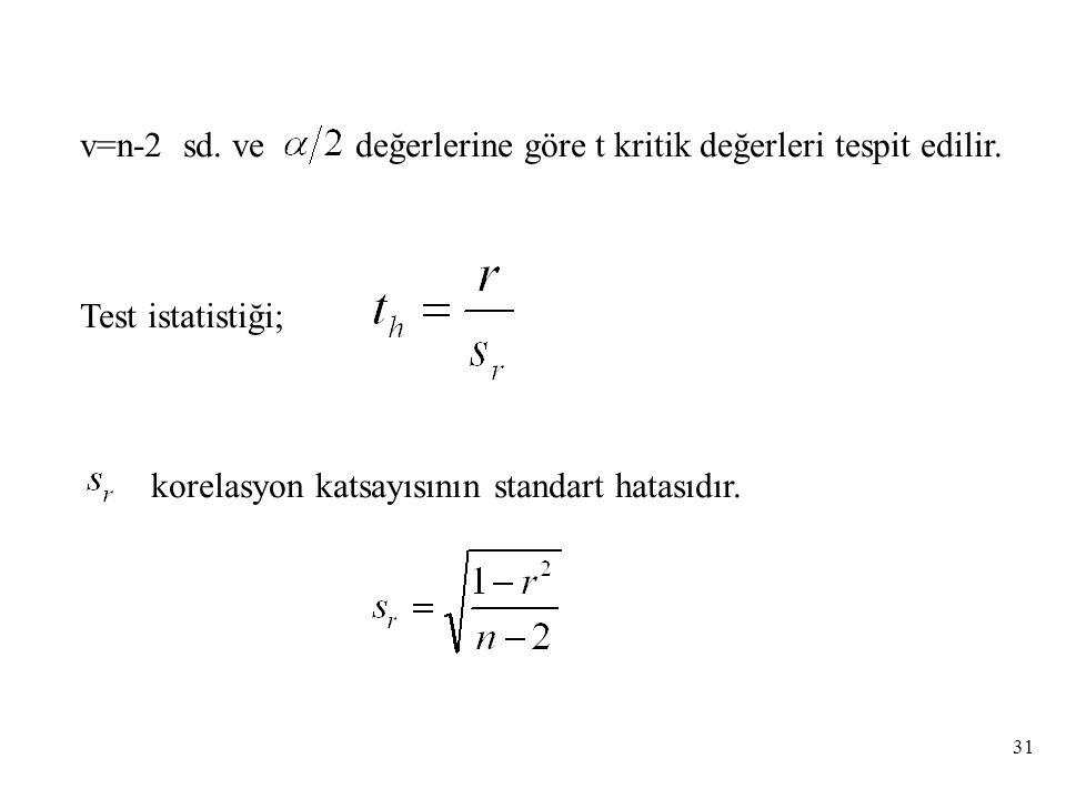 v=n-2 sd.ve değerlerine göre t kritik değerleri tespit edilir.
