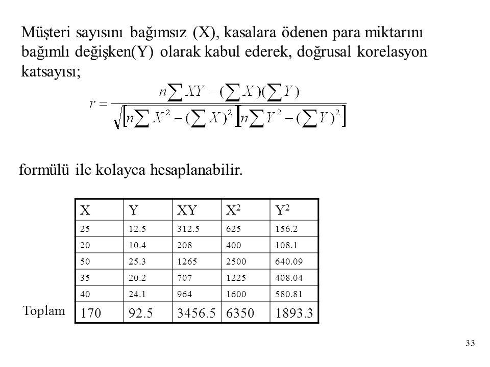 Müşteri sayısını bağımsız (X), kasalara ödenen para miktarını bağımlı değişken(Y) olarak kabul ederek, doğrusal korelasyon katsayısı; formülü ile kolayca hesaplanabilir.