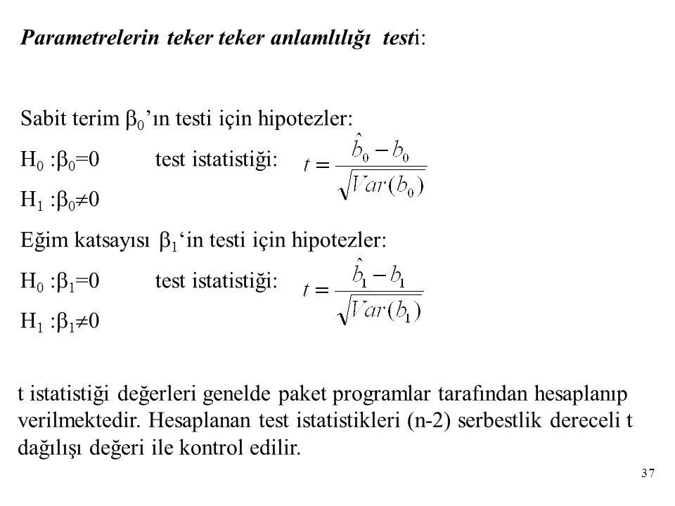Parametrelerin teker teker anlamlılığı testi: Sabit terim  0 'ın testi için hipotezler: H 0 :  0 =0test istatistiği: H 1 :  0  0 Eğim katsayısı  1 'in testi için hipotezler: H 0 :  1 =0test istatistiği: H 1 :  1  0 t istatistiği değerleri genelde paket programlar tarafından hesaplanıp verilmektedir.