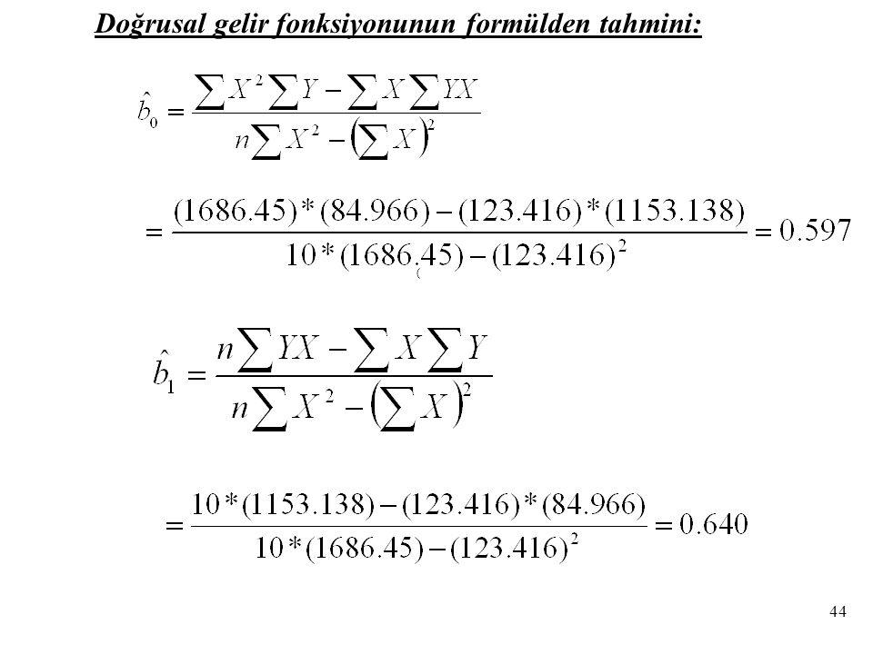 Doğrusal gelir fonksiyonunun formülden tahmini: ( 44