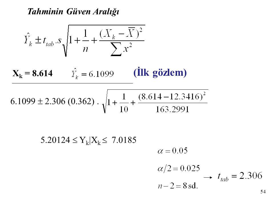 X k = 8.614 6.1099  2.306 (0.362).
