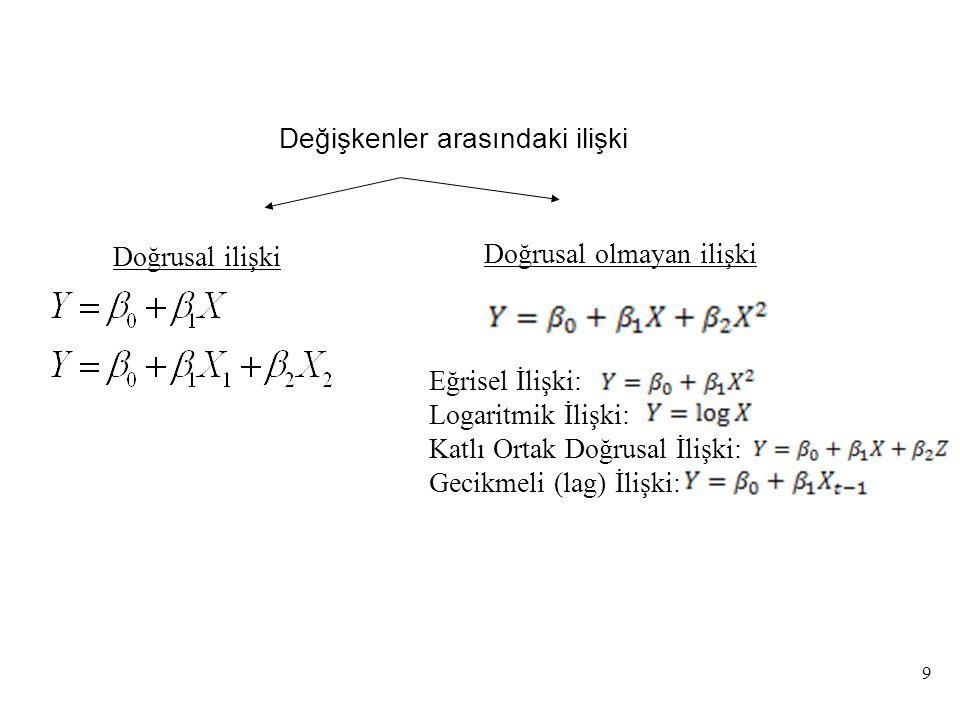 Doğrusal ilişki Doğrusal olmayan ilişki Değişkenler arasındaki ilişki 9 Eğrisel İlişki: Logaritmik İlişki: Katlı Ortak Doğrusal İlişki: Gecikmeli (lag) İlişki: