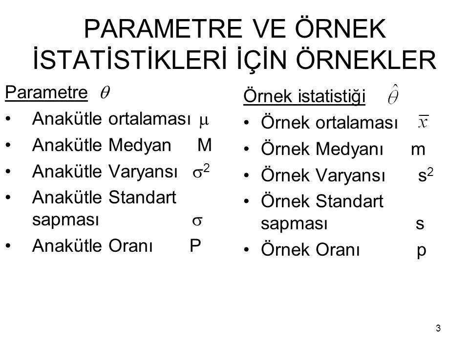 3 PARAMETRE VE ÖRNEK İSTATİSTİKLERİ İÇİN ÖRNEKLER Parametre  Anakütle ortalaması  Anakütle Medyan M Anakütle Varyansı  2 Anakütle Standart sapması