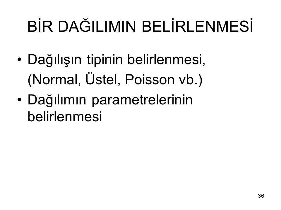36 BİR DAĞILIMIN BELİRLENMESİ Dağılışın tipinin belirlenmesi, (Normal, Üstel, Poisson vb.) Dağılımın parametrelerinin belirlenmesi
